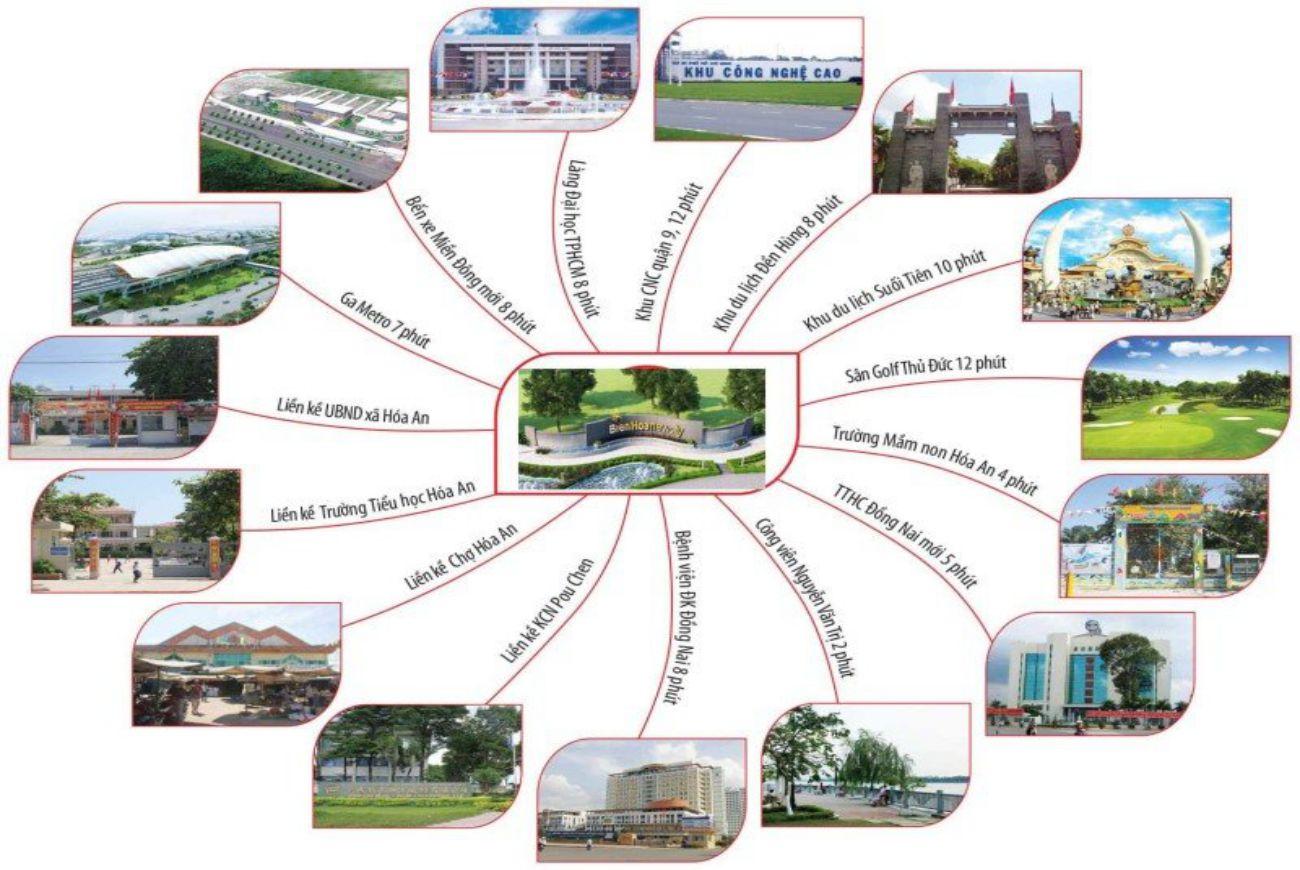 Tiện ích đẳng cấp của Đất Nền Biên Hòa New City Đồng Nai