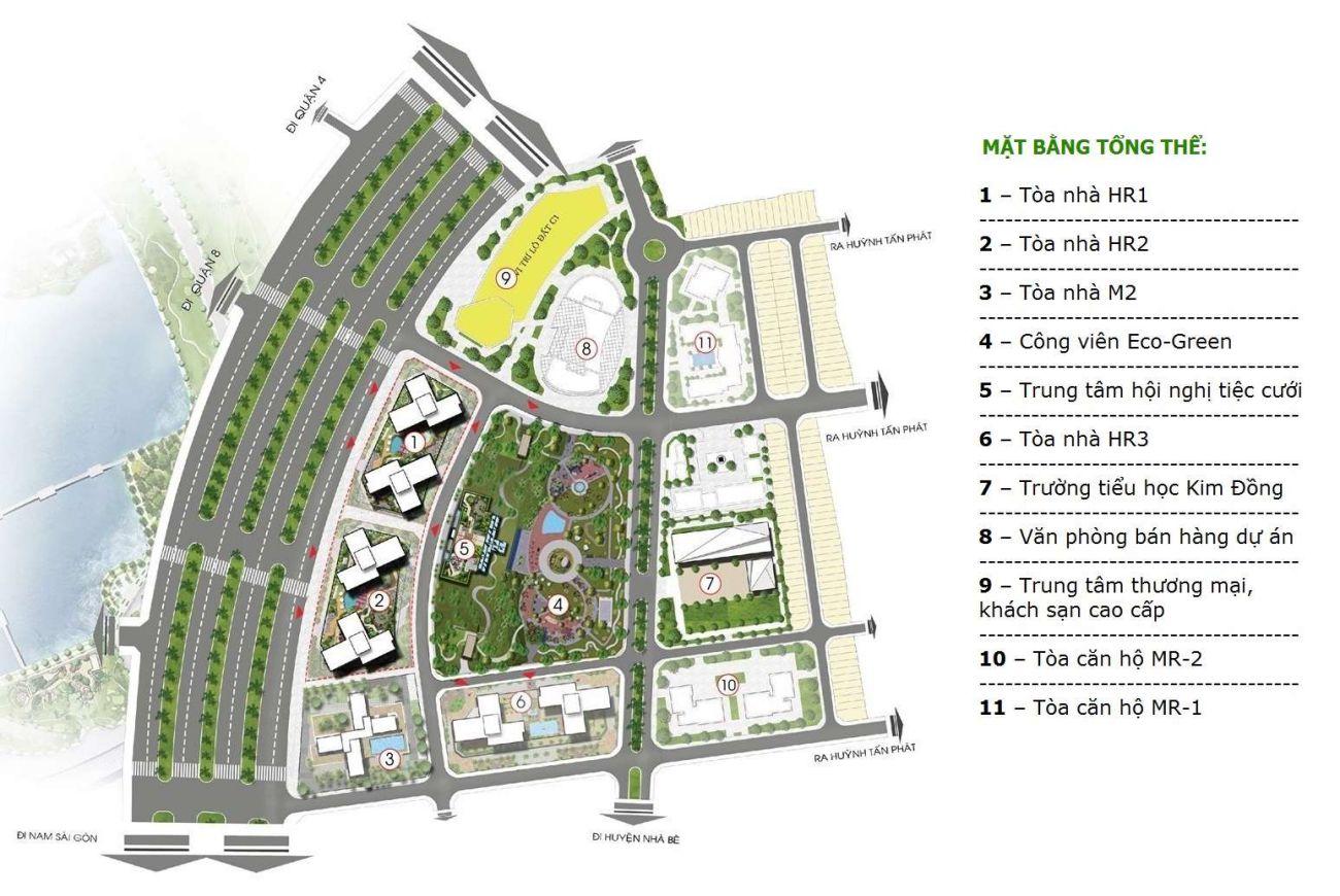 Tiện ích đẳng cấp của Đất Nền Eco Green Quận 7