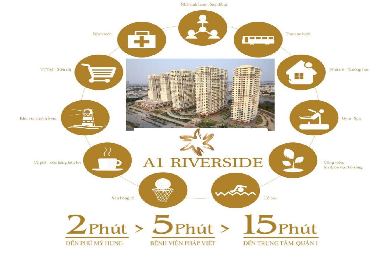 Tiện ích đẳng cấp của chung cư A1 Riverside Quận 7