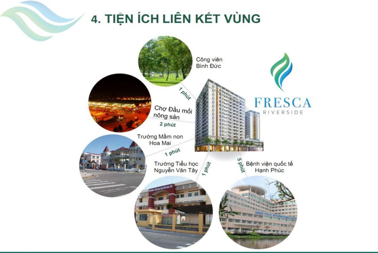Tiềm năng pháp triển tại Fresca Riverside Thủ Đức