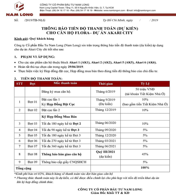 Phương thức thanh toán linh hoạt tại dự án Akari City Bình Tân