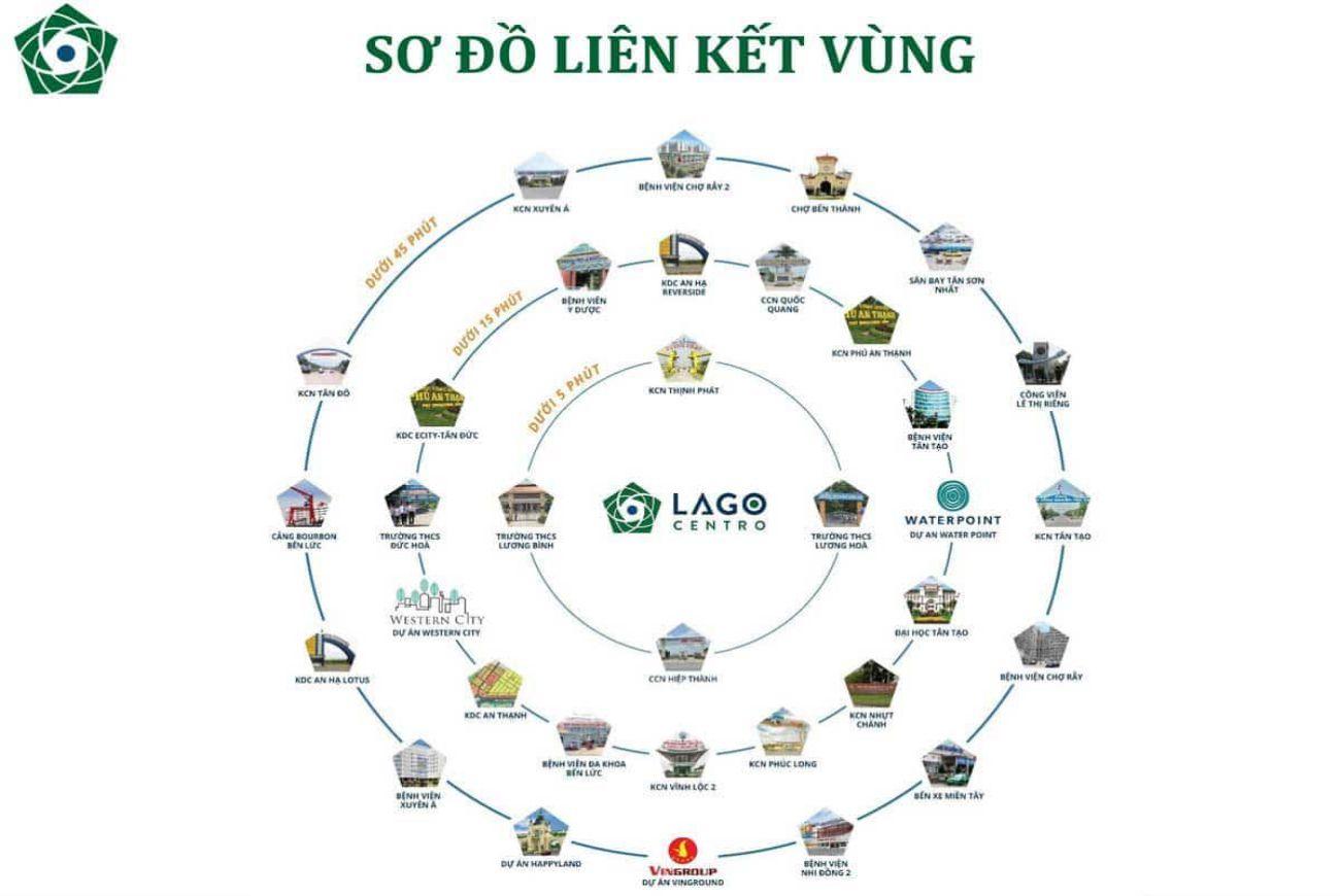 Tiện ích đẳng cấp của Đất Nền Lago Centro Long An