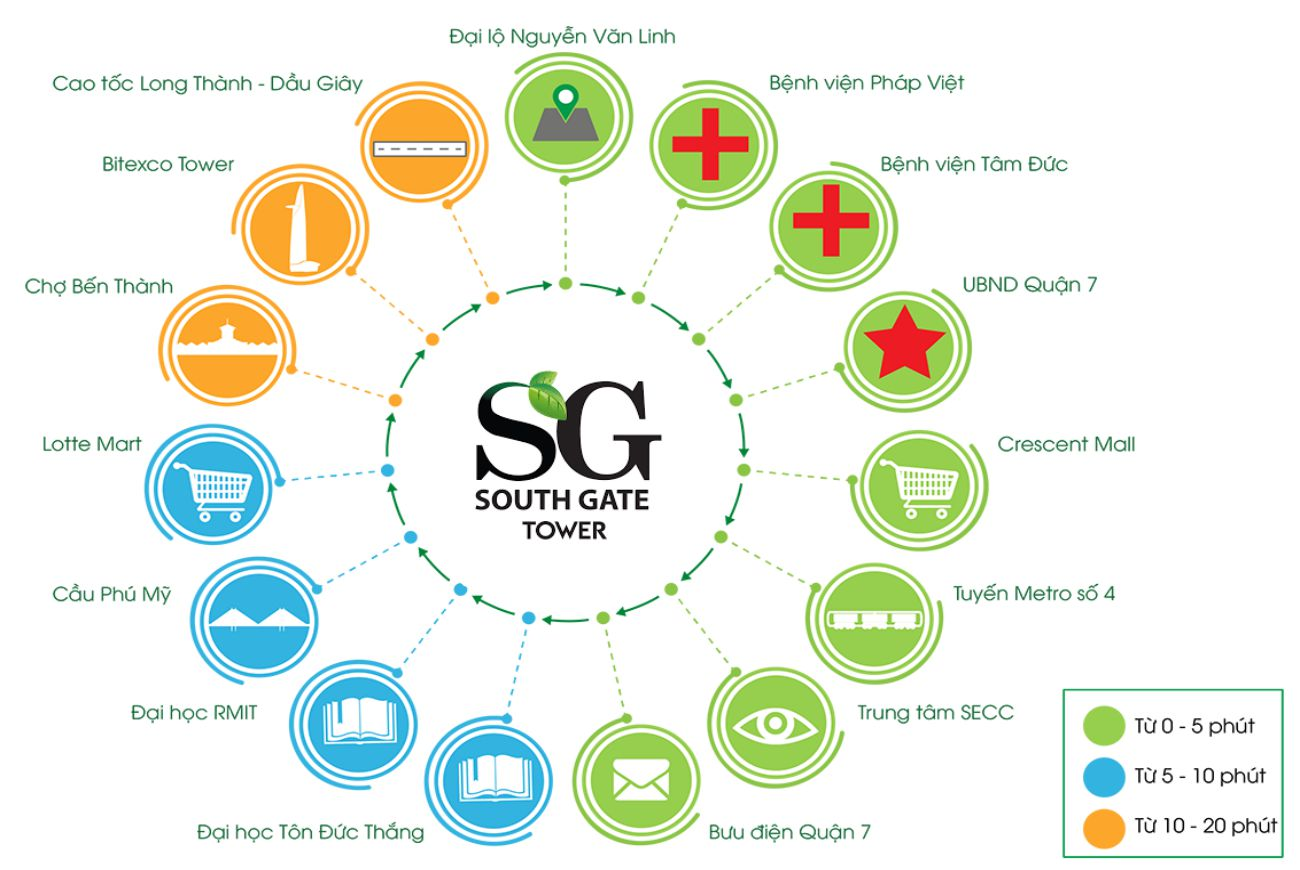Tiện ích đẳng cấp của chung cư South Gate Tower Quận 7