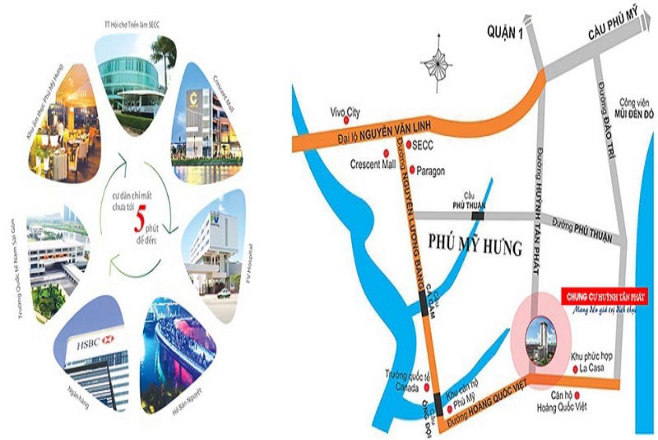 Vị trí chiến lược tại căn hộ Căn Hộ Huỳnh Tấn Phát Quận 7
