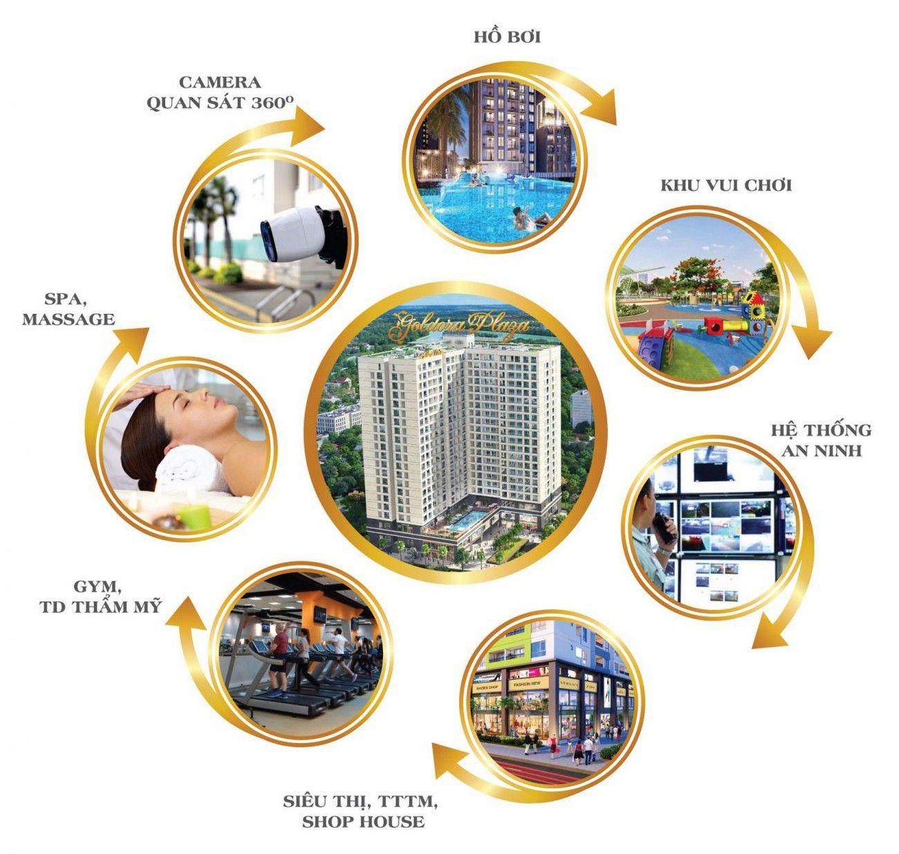 Tiện ích đẳng cấp của chung cư Goldora Plaza Nhà Bè