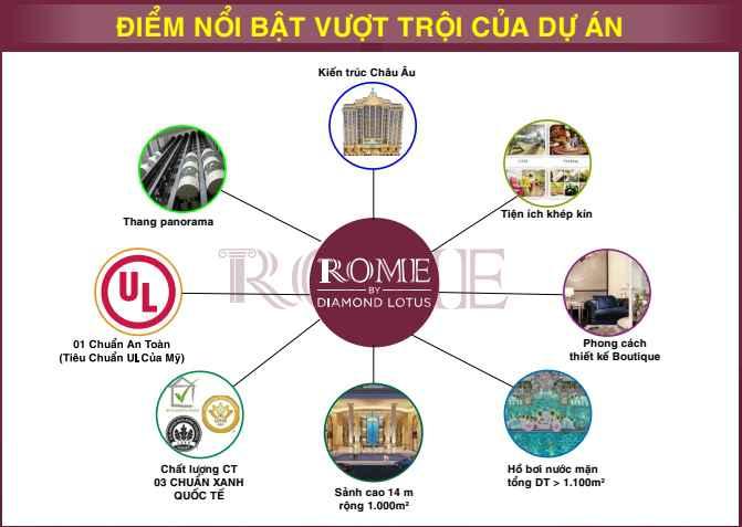 TIỆN ÍCH ROME DIAMOND LOTUS QUẬN 2