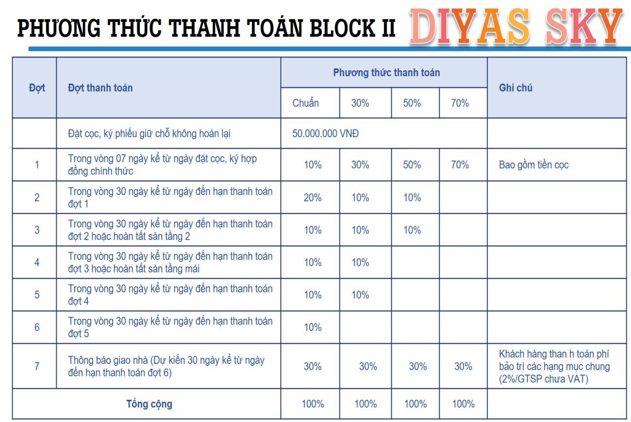 Phương thức thanh toán linh hoạt tại dự án Diyas Sky Tân Bình